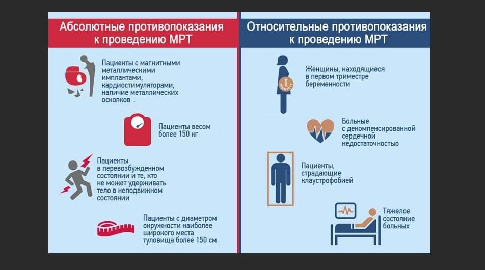 МРТ противопоказания