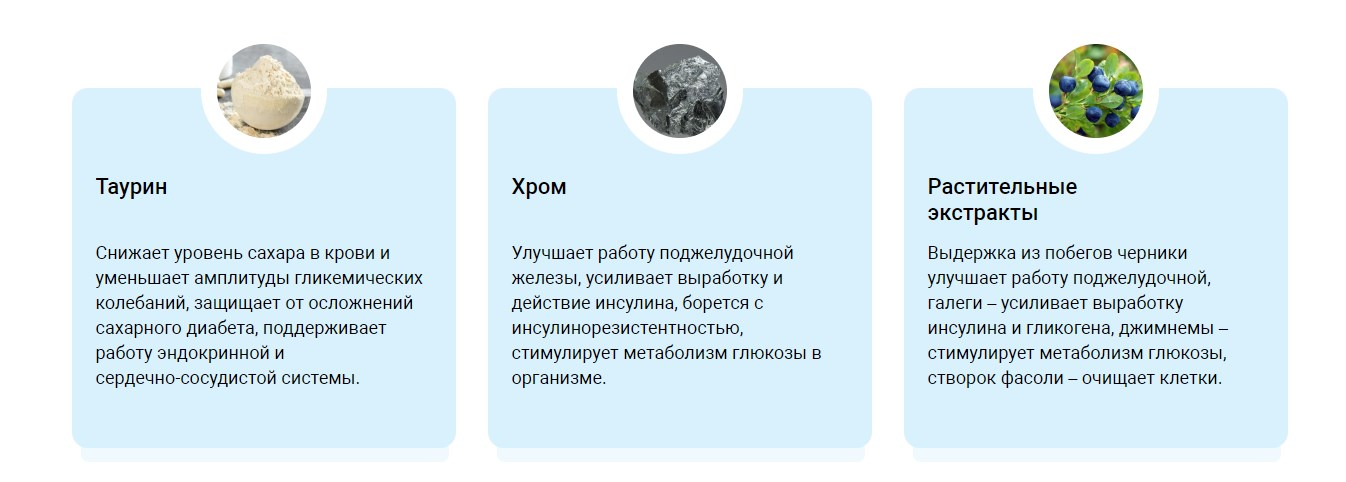 Гликирон состав